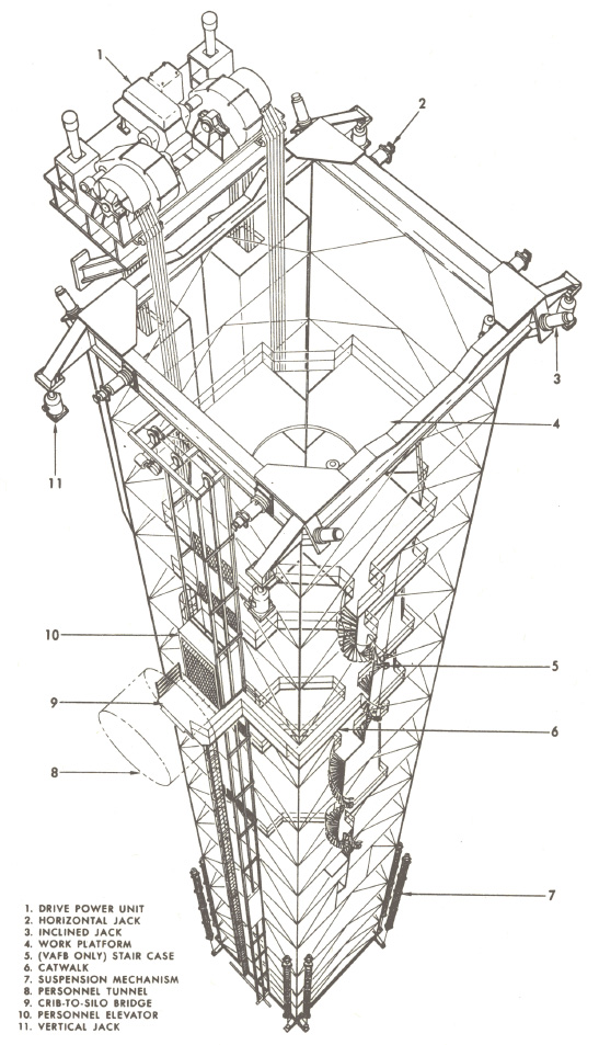 plc ladder diagram elevator for 4 floor  plc  free engine